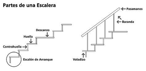 una barandilla debe situarse a trazo de escaleras croquis arquitect 211 nico