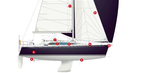 interni barche a vela arredamento interni barche a vela design u arredo barche