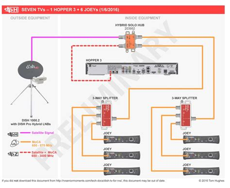 directv whole home network wiring diagram directv dvr