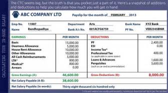 pay structure template how to strike the right balance between in salary and