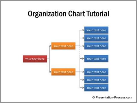 tutorial for powerpoint simple organization chart powerpoint tutorial