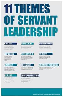 servant leadership roadmap master the 12 competencies of management success with leadership qualities and interpersonal skills clinical mind leadership development series volume 2 books servant leadership quotes quotesgram