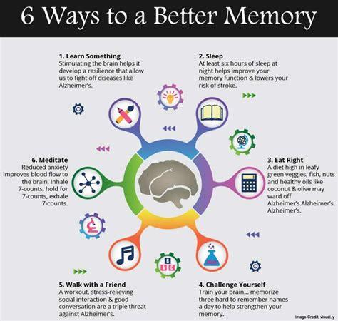 Moment Memory Brain effective ways to improve memory