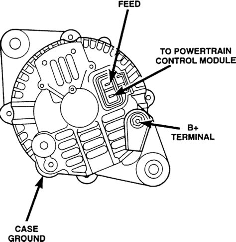 96 plymouth voyager fuse diagram 96 free engine image