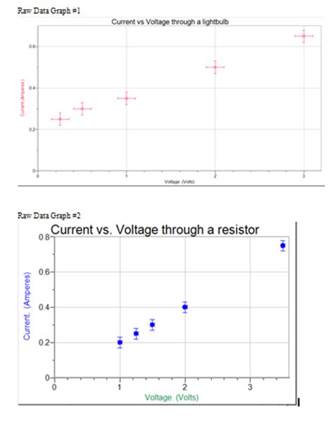 resistors uncertainty variable resistor uncertainty 28 images 3 ways to combine measurement uncertainty with