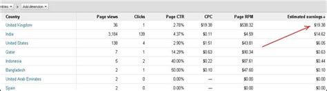 adsense cpc what highest google adsense cpc can you expect