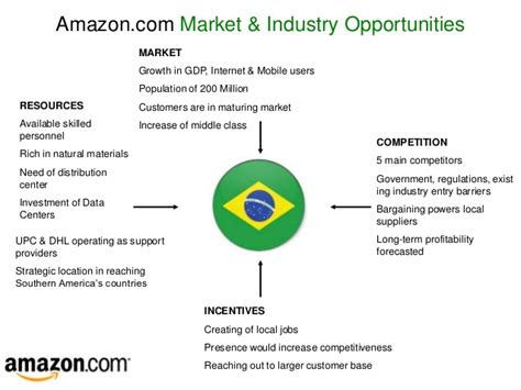 amazon com one strategy organization planning and decision emerging market entry a strategic analysis of brazil