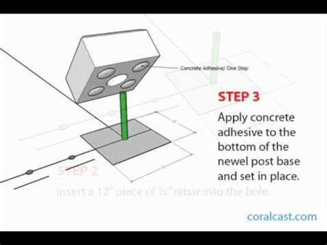 How To Install A Newel Post   Coral Cast   YouTube