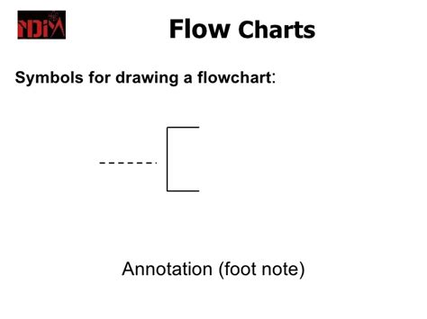 annotation symbol in flowchart lecture 4