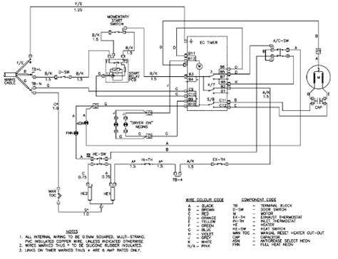 wiring diagram for samsung dryer wiring diagram for samsung dryer readingrat net