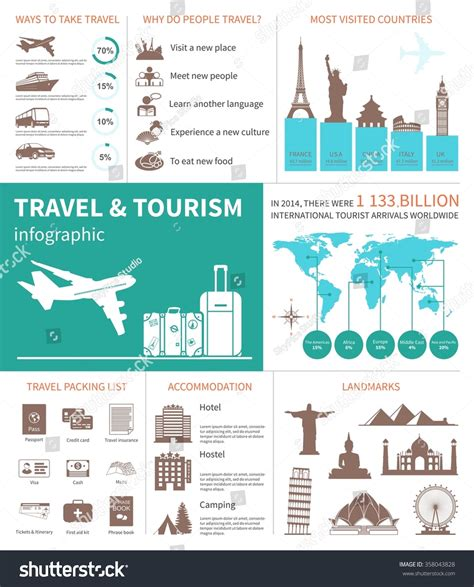 Travel And World Tourism Infographic Template With Map Icons Tourists Attractions Charts And Travel Infographic Template
