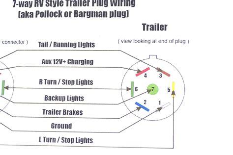 trailer hitch wiring diagram webtor me