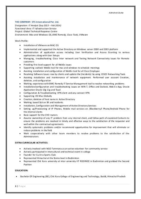 abhishek dutta revised resume 2015