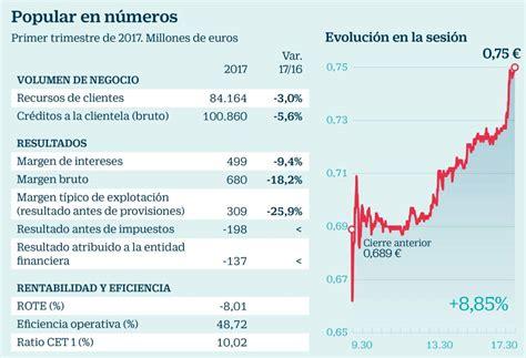 banco popular ofertas de empleo ofertas de empleo pensiones cali banco popular prestamoserbo