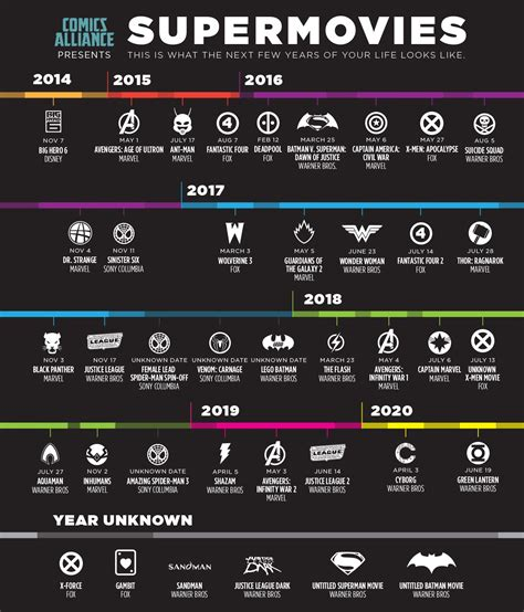 marvel film sequence 11 most anticipated marvel movies world of buzz