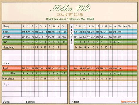 holden golf club holden country club holden ma course