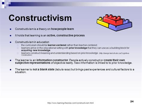 learning theory constructivist approach students behaviourism cognitivism social constructivism ppt