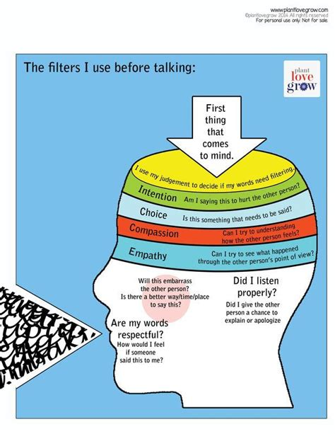 how effective is therapy best 25 communication activities ideas on