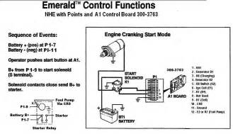 onan generator wiring diagram free emerald functions need schematic drawing of onan 300