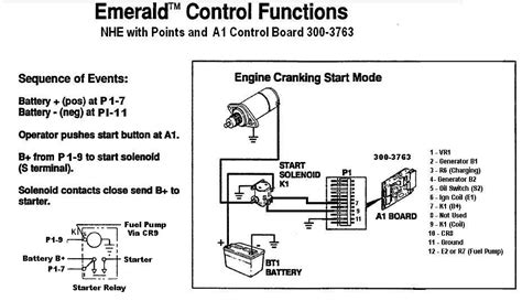 generator wiring diagram efcaviation