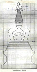 Sanchi Stupa Essay by Information About Stupas