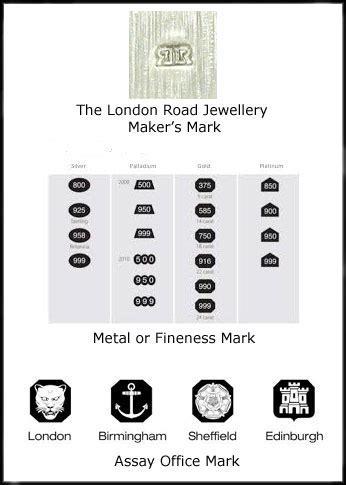 Hallmarks   London Road Jewellery