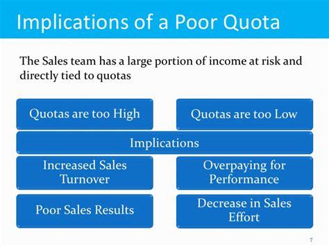 quota design definition accurate quota setting webinar