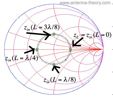Constant Line Splitter Pembagi Arus Listrik diagram smith chart choice image how to guide and refrence
