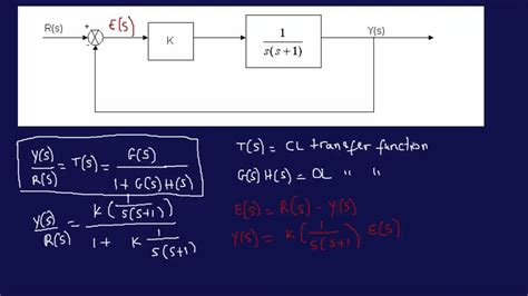 transfer functions from block diagrams deriving transfer function from block diagram 1 fe eit