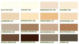 Mega Greige natuurlijke kleuren woonkamer google zoeken kleur