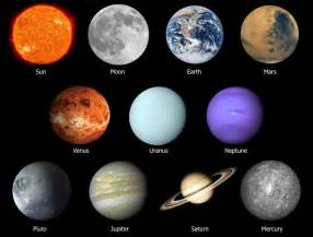 solar system colors astrological planets meanings traits zodiac signs
