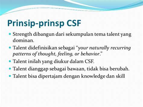 pattern of behaviour adalah clifton strengths finder