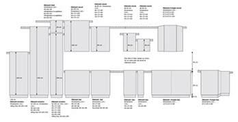 dimensions meubles cuisine ik 233 a cuisine