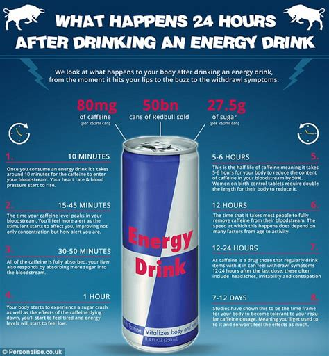 the energy drink side effects what happens to your 24 hours after bull