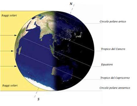 circolo di illuminazione definizione di circolo di illuminazione definizione di