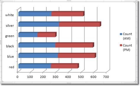 excel bar chart