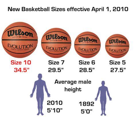 Bola Basket K Size 3 Junior basketball standard size images