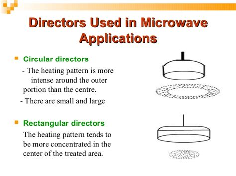 Microwave Diathermy microwave diathermy