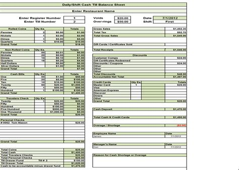 business sheet templates sample financial spreadsheet ecommerce