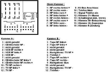 Bmw E39 World Tips Tricks Steckerbelegung Radiostecker