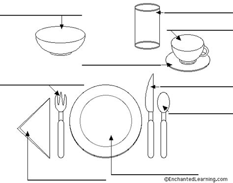 place setting template label the place setting in english printout
