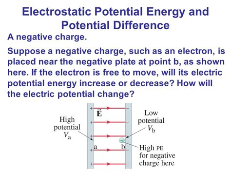 what is the charge on and the potential difference across each capacitor electric potential chapter 23 opener we are used to voltage in our lives a 12 volt car battery