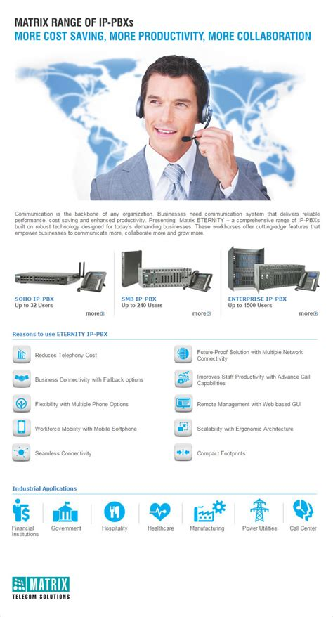 best pbx system for small business best voip phone systems for small business matrix telecom
