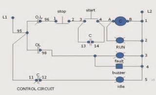 across the line starter motor operation and circuits