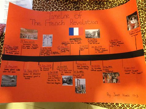 the french revolution with timelines