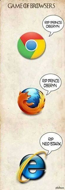 Who Are We Browsers Meme - images dr 244 les et insolites 153 40 images