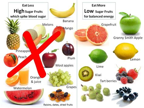 vegetables with 0 sugar top 10 fruits for diabetes patients