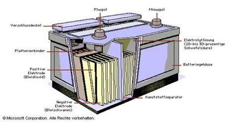 Motorrad Batterie Funktion by Was Genau Verbirgt Sich Im Inneren Einer Quot 12v Quot Motorrad