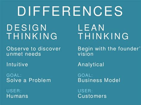 design thinking vs lean startup d e s i g