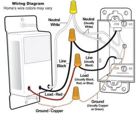 harbor ceiling fan wiring 12 methods to give you
